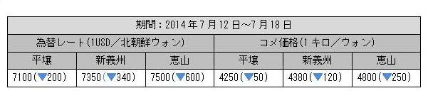 rice_usd20140718