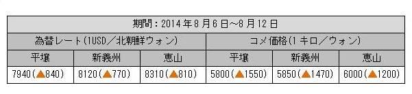 rice_usd20140812