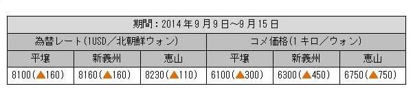 rice_usd20140915