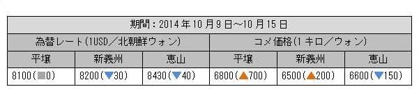 rice_usd20141015