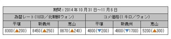 rice_usd20141106