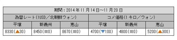 rice_usd20141120