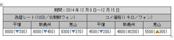 rice_usd20141215
