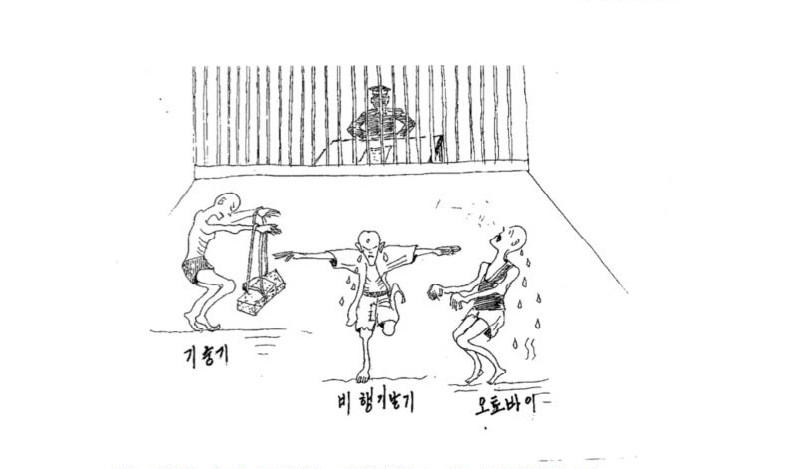 政治犯収容所出身者が描いた拷問の様子(クレーン拷問、飛行機拷問、オートバイ拷問)