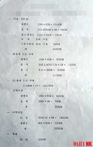 デイリーNKが入手した北朝鮮のマンション経済打算書(画像:デイリーNK内部情報筋提供)